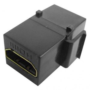 Black HDMI Feed Thru Keystone Insert